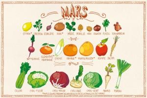 mars - calendrier des fruits et légumes de saison