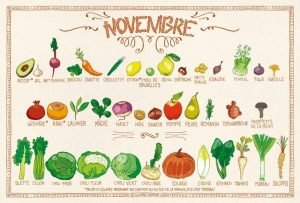 Novembre - calendrier des fruits et légumes de saison
