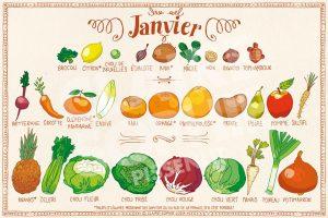 Janvier - calendrier des fruits et légumes de saison